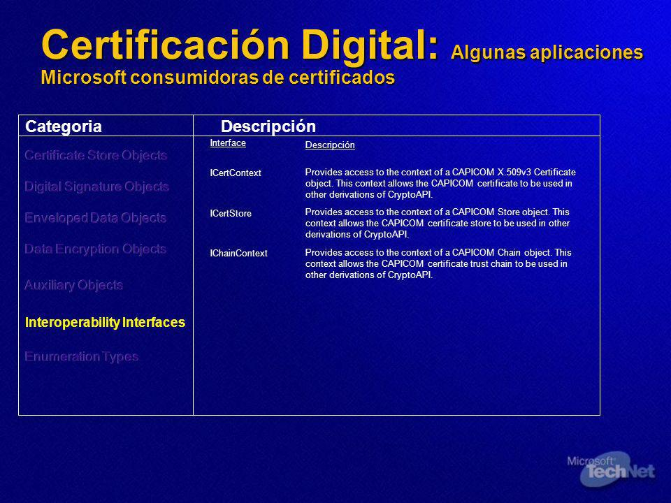 Descripción Interface Interoperability Interfaces DescripciónCategoria Provides access to the context of a CAPICOM Chain object.