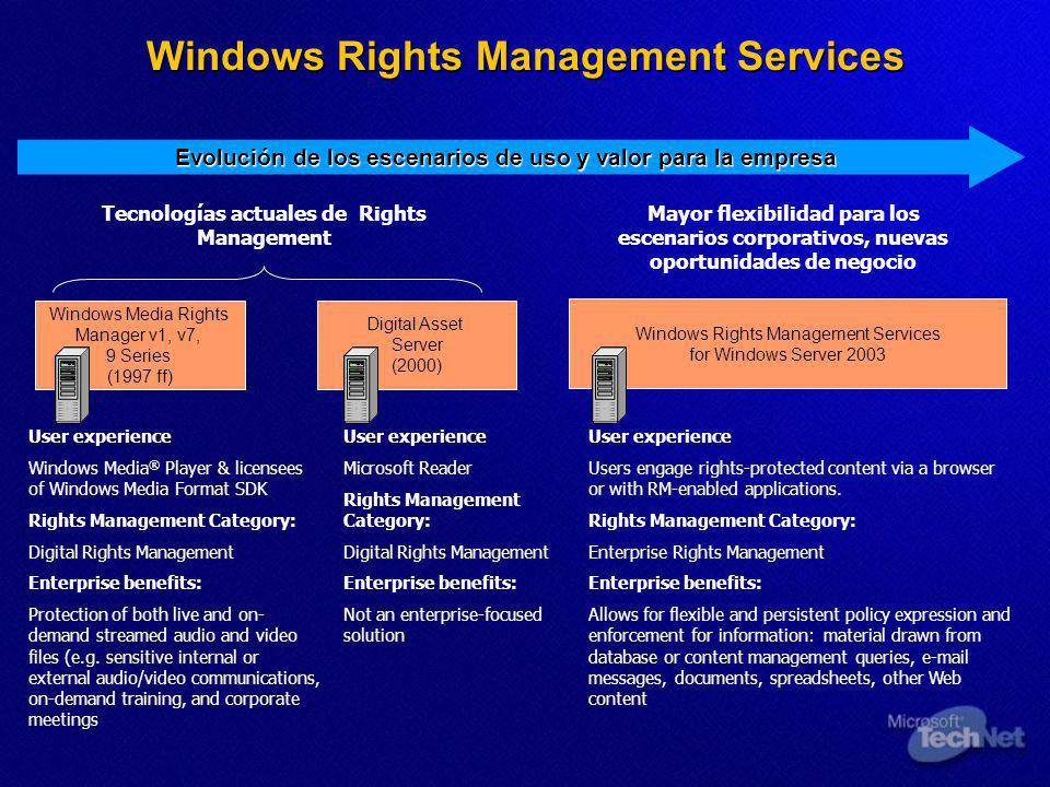 Windows Rights Management Services Windows Media Rights Manager v1, v7, 9 Series (1997 ff) Digital Asset Server (2000) Windows Rights Management Servi