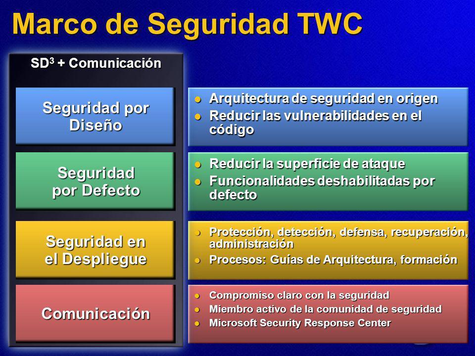 Progresos hasta la fecha Avisos proactivos de los TAM a cuentas Premier MSRC severity rating system Asistencia gratuita telefónica a incidencias virus Plan de emergencia global en fase de diseño www.microsoft.com/spain/seguridad Office XP: Macros off por defecto No codigo ejemplo instalado por defecto 20 servicios desactivados en Windows 2003 Firewall on por defecto en Windows XP Herramientas: MBSA, IIS Lockdown, SUS, WU, SMS Value Pack Guias de securización Guías de arquitectura segura de Windows 2003 Reingenieria de procesos y responsabilidades Review de seguridad del código existente Evaluación externa de productos.