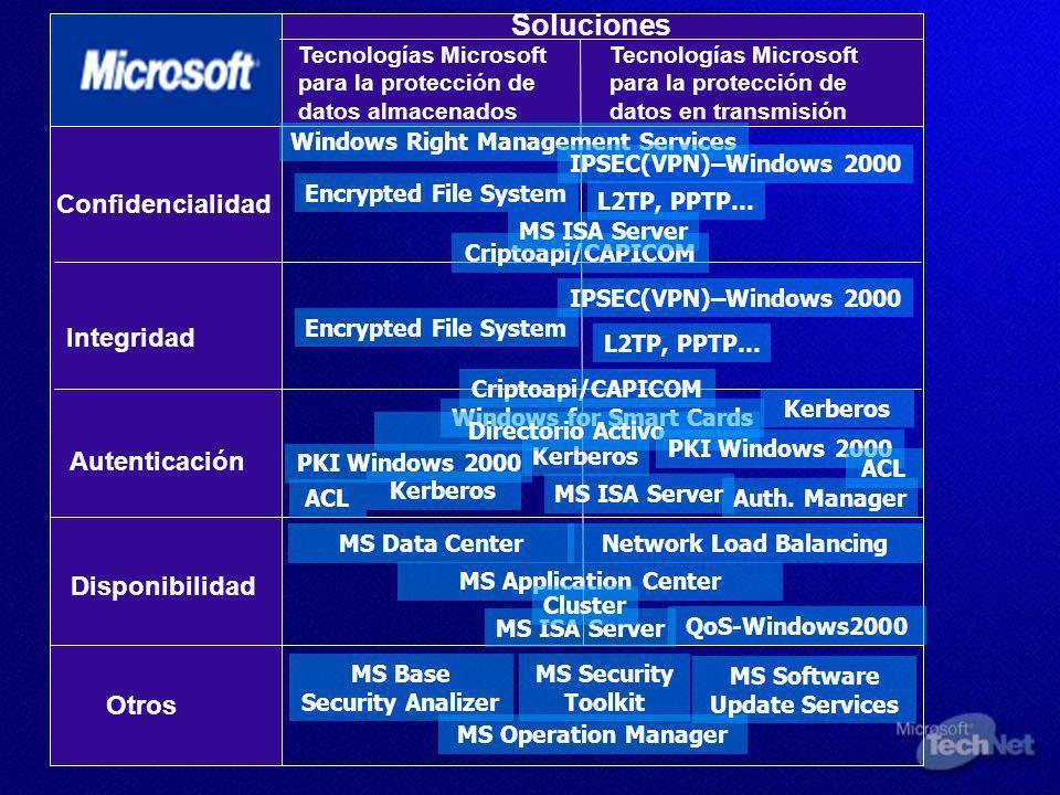 Microsoft Outlook Web Access (OWA) Microsoft Outlook Web Access (OWA) Certificación Digital: Algunas aplicaciones Microsoft consumidoras de certificados