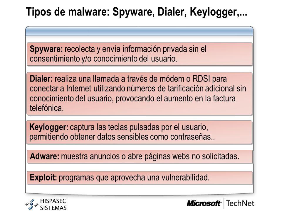 Tipos de malware: Spyware, Dialer, Keylogger,... Spyware: recolecta y envía información privada sin el consentimiento y/o conocimiento del usuario. Di