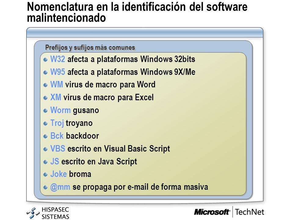 W32 afecta a plataformas Windows 32bits W95 afecta a plataformas Windows 9X/Me WM virus de macro para Word XM virus de macro para Excel Worm gusano Tr