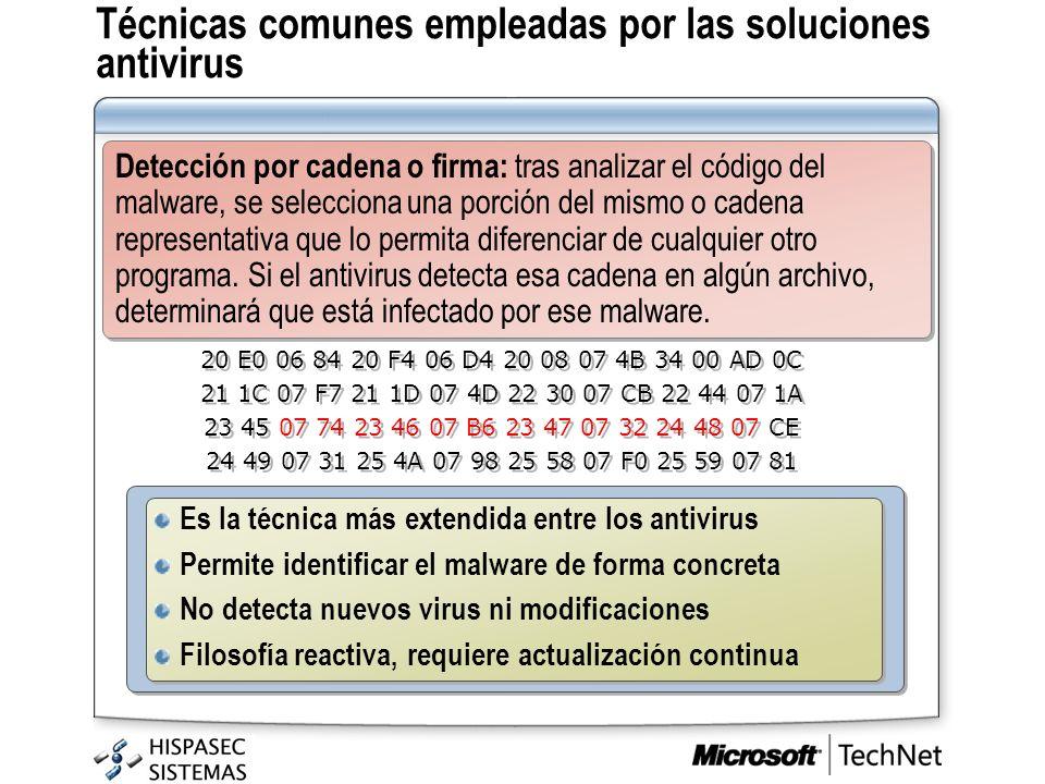 Técnicas comunes empleadas por las soluciones antivirus Detección por cadena o firma: tras analizar el código del malware, se selecciona una porción d