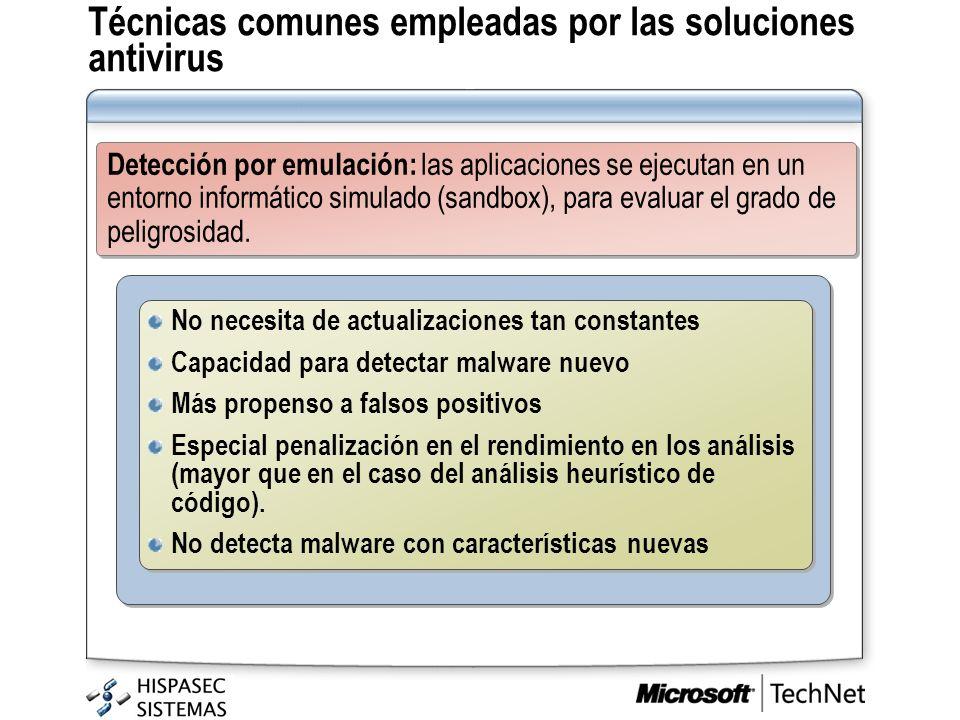 Técnicas comunes empleadas por las soluciones antivirus Detección por emulación: las aplicaciones se ejecutan en un entorno informático simulado (sand