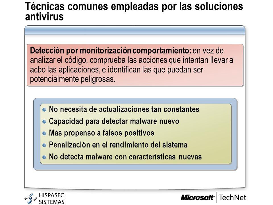 Técnicas comunes empleadas por las soluciones antivirus Detección por monitorización comportamiento: en vez de analizar el código, comprueba las accio