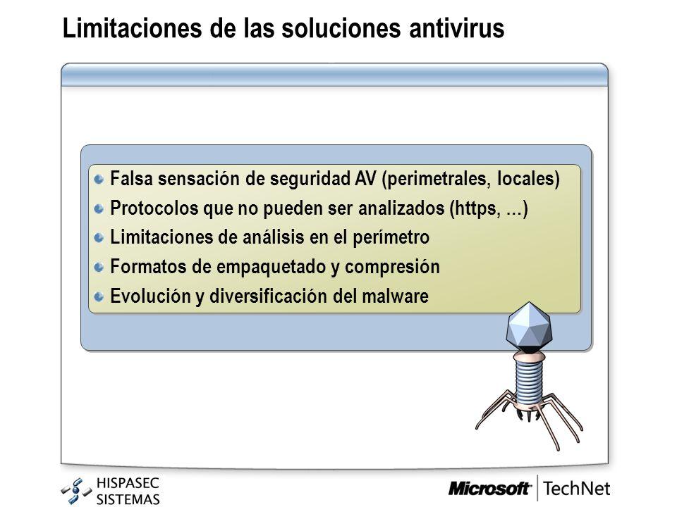 Falsa sensación de seguridad AV (perimetrales, locales) Protocolos que no pueden ser analizados (https, …) Limitaciones de análisis en el perímetro Fo