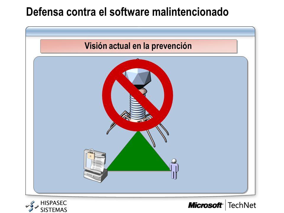 Defensa contra el software malintencionado Visión actual en la prevención