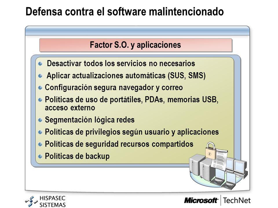 Desactivar todos los servicios no necesarios Aplicar actualizaciones automáticas (SUS, SMS) Configuración segura navegador y correo Políticas de uso d