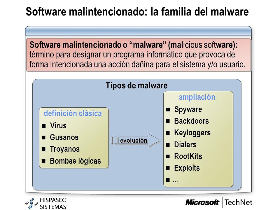 Software malintencionado: la familia del malware Software malintencionado o malware (mal icious soft ware): término para designar un programa informát