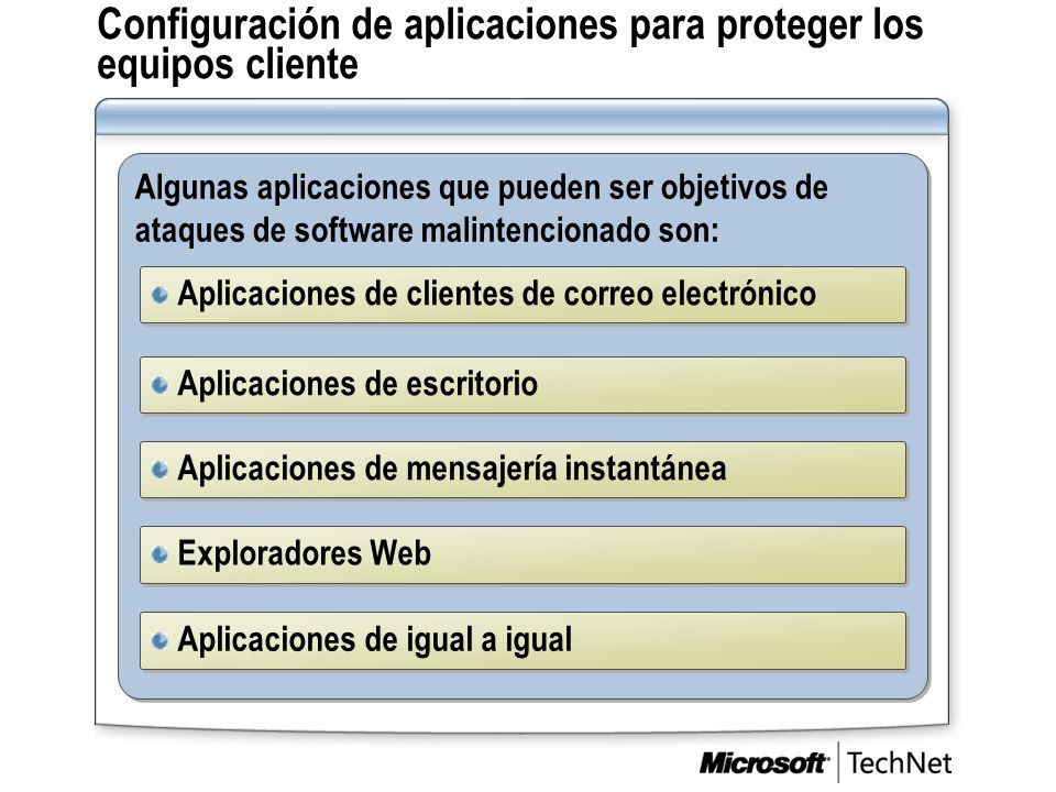 Configuración de aplicaciones para proteger los equipos cliente Algunas aplicaciones que pueden ser objetivos de ataques de software malintencionado s