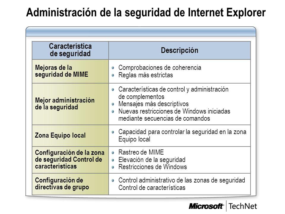 Administración de la seguridad de Internet Explorer Característica de seguridad Descripción Mejoras de la seguridad de MIME Comprobaciones de coherenc