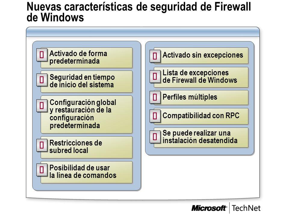 Nuevas características de seguridad de Firewall de Windows Activado de forma predeterminada Seguridad en tiempo de inicio del sistema Configuración gl