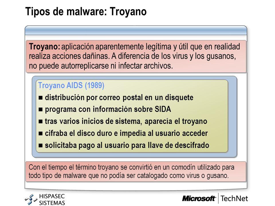 Tipos de malware: Troyano Troyano: aplicación aparentemente legítima y útil que en realidad realiza acciones dañinas. A diferencia de los virus y los