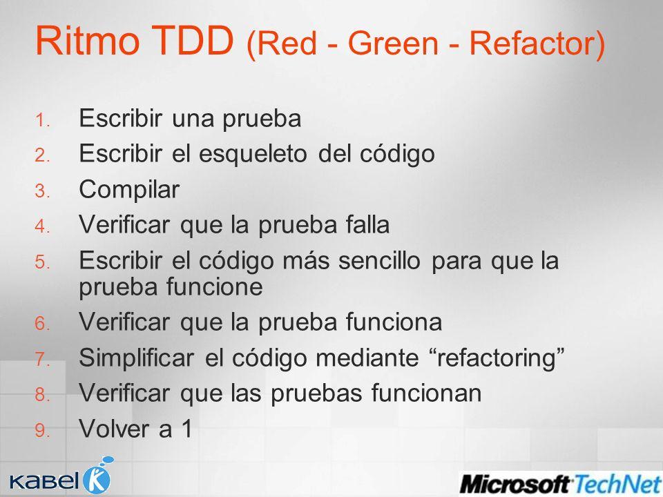 Ritmo TDD (Red - Green - Refactor) 1. Escribir una prueba 2.