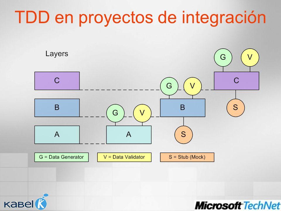 TDD en proyectos de integración