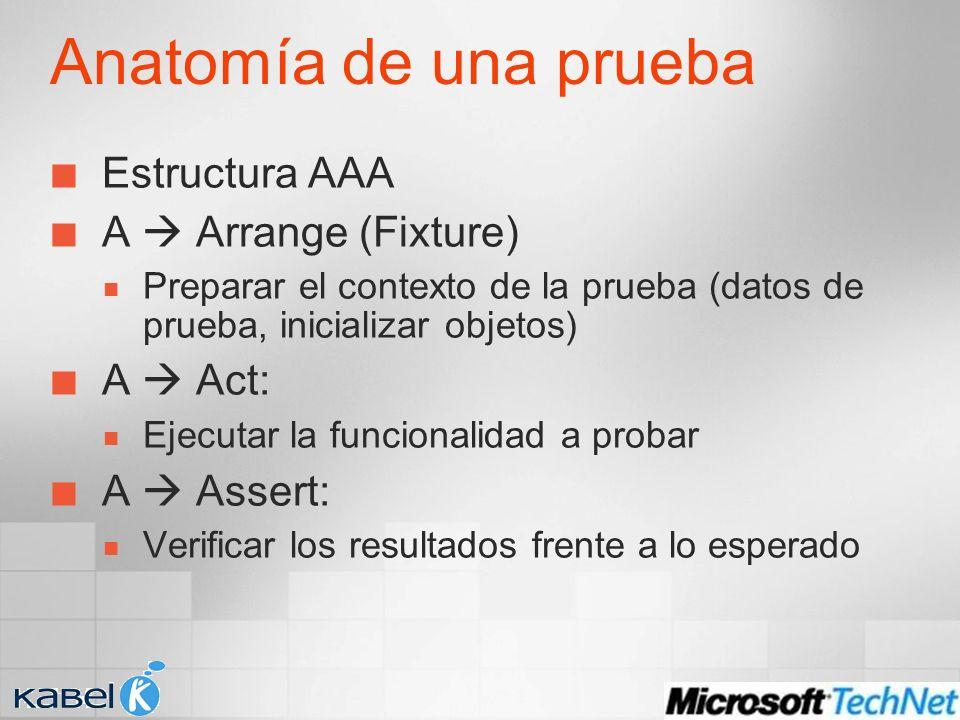 Anatomía de una prueba Estructura AAA A Arrange (Fixture) Preparar el contexto de la prueba (datos de prueba, inicializar objetos) A Act: Ejecutar la funcionalidad a probar A Assert: Verificar los resultados frente a lo esperado