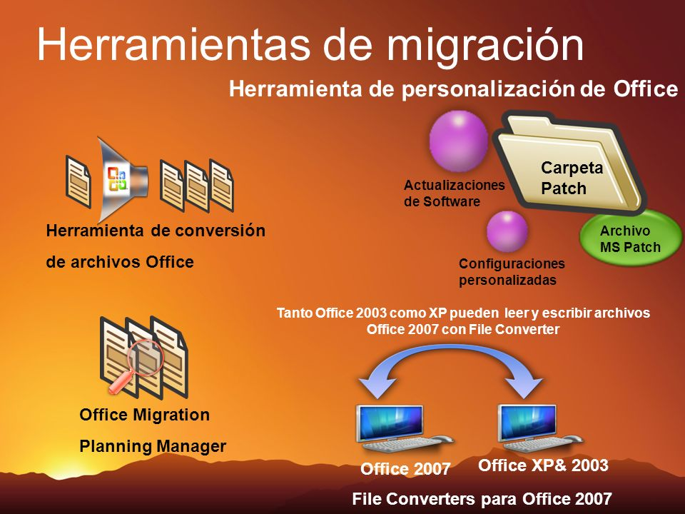 Herramientas de migración Actualizaciones de Software Configuraciones personalizadas Archivo MS Patch Carpeta Patch Herramienta de personalización de Office Office Migration Planning Manager Office XP& 2003 Office 2007 File Converters para Office 2007 Herramienta de conversión de archivos Office Tanto Office 2003 como XP pueden leer y escribir archivos Office 2007 con File Converter