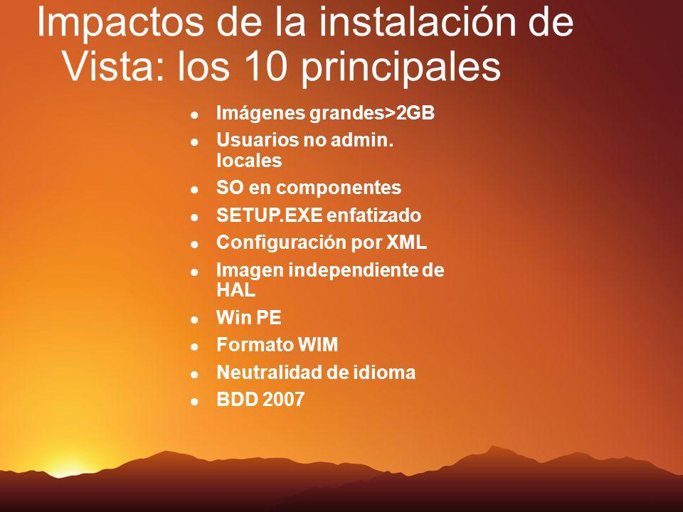 Impactos de la instalación de Vista: los 10 principales Imágenes grandes>2GB Usuarios no admin.