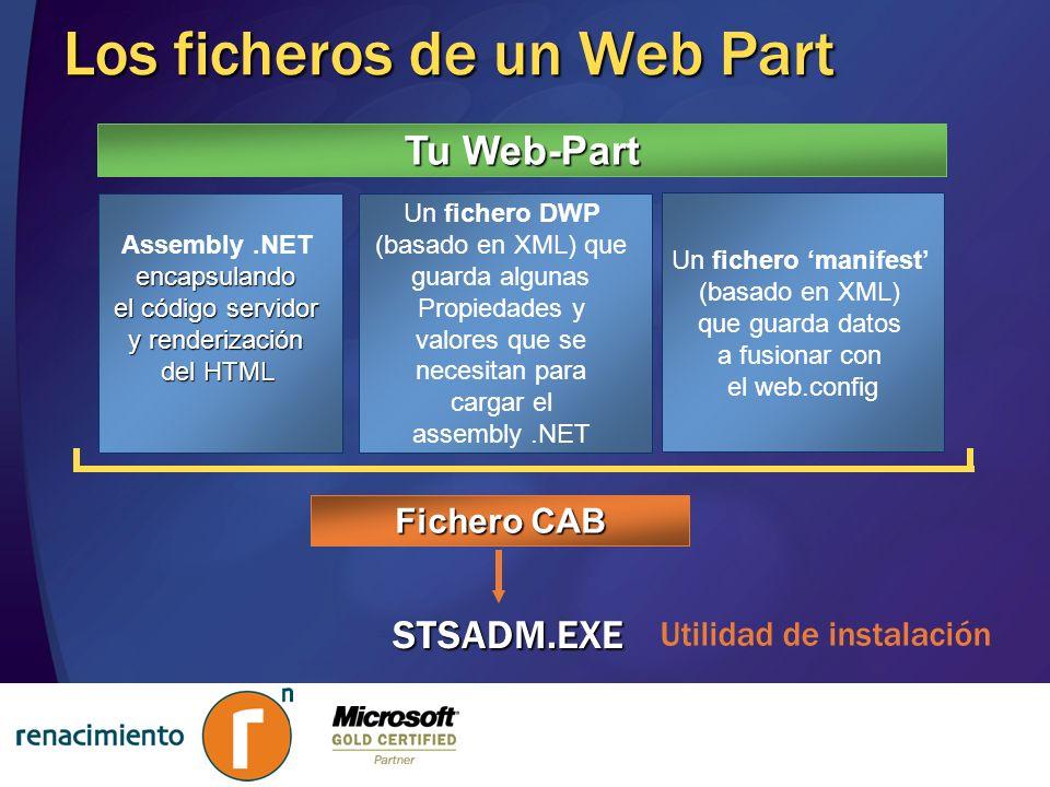 Los ficheros de un Web Part Tu Web-Part encapsulando Assembly.NET encapsulando el código servidor y renderización del HTML Un fichero DWP (basado en X