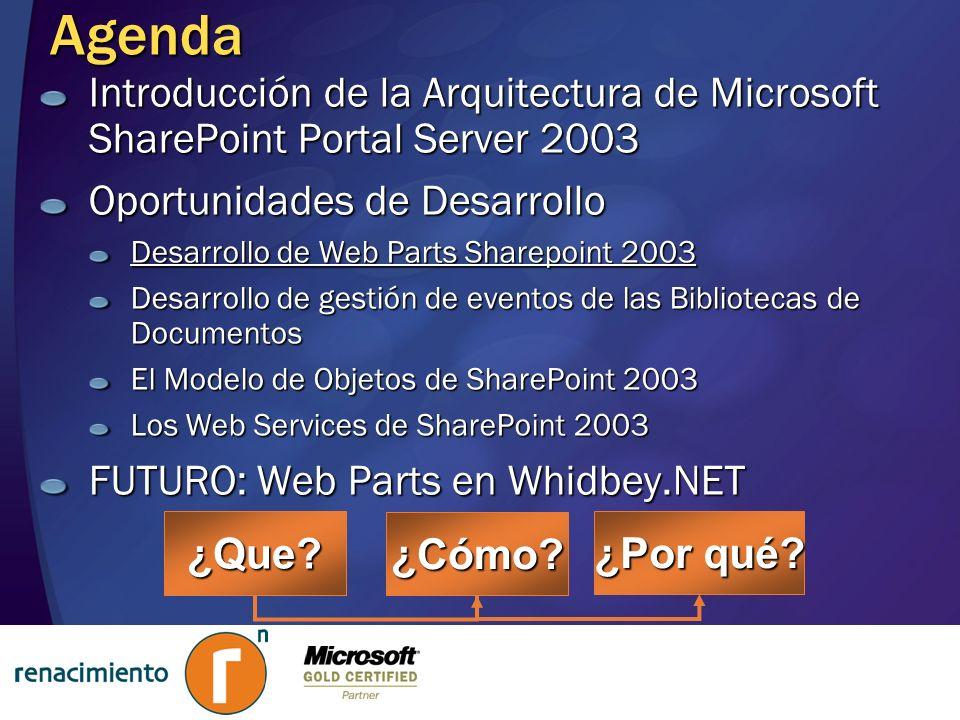 Agenda Introducción de la Arquitectura de Microsoft SharePoint Portal Server 2003 Oportunidades de Desarrollo Desarrollo de Web Parts Sharepoint 2003