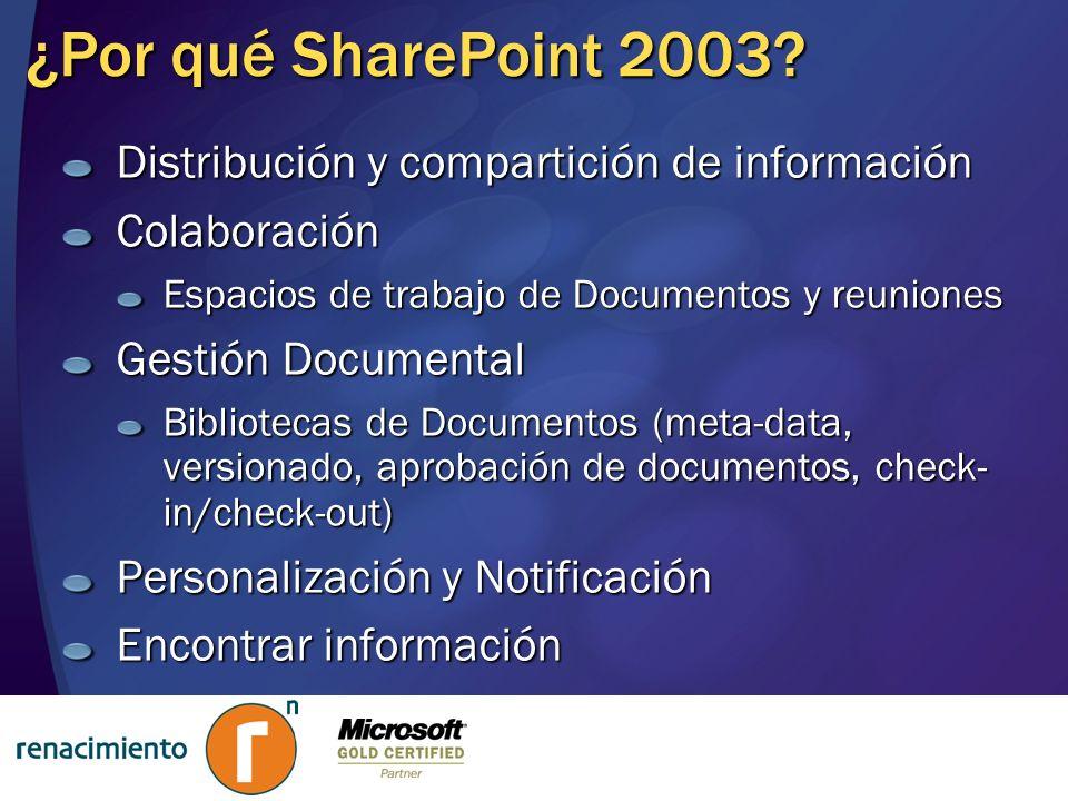 ¿Por qué SharePoint 2003? Distribución y compartición de información Colaboración Espacios de trabajo de Documentos y reuniones Gestión Documental Bib