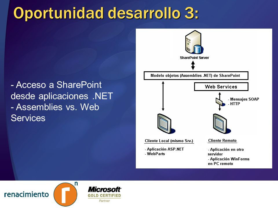 Oportunidad desarrollo 3: - Acceso a SharePoint desde aplicaciones.NET - Assemblies vs. Web Services