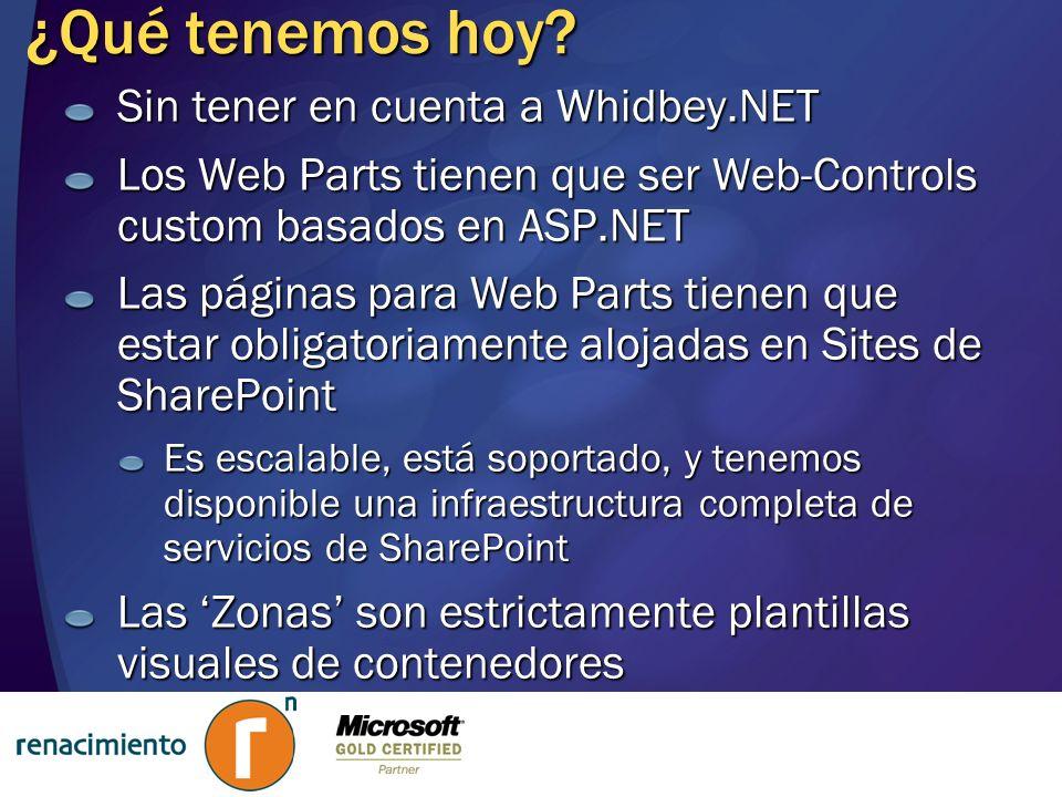¿Qué tenemos hoy? Sin tener en cuenta a Whidbey.NET Los Web Parts tienen que ser Web-Controls custom basados en ASP.NET Las páginas para Web Parts tie