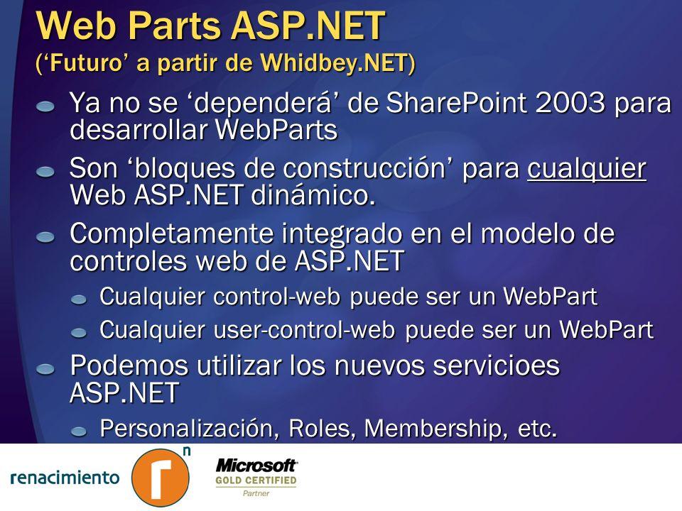 Web Parts ASP.NET (Futuro a partir de Whidbey.NET) Ya no se dependerá de SharePoint 2003 para desarrollar WebParts Son bloques de construcción para cu