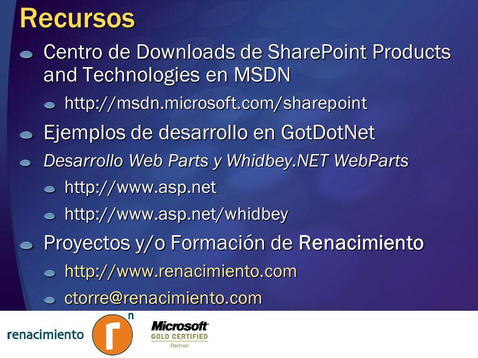 Recursos Centro de Downloads de SharePoint Products and Technologies en MSDN http://msdn.microsoft.com/sharepoint Ejemplos de desarrollo en GotDotNet