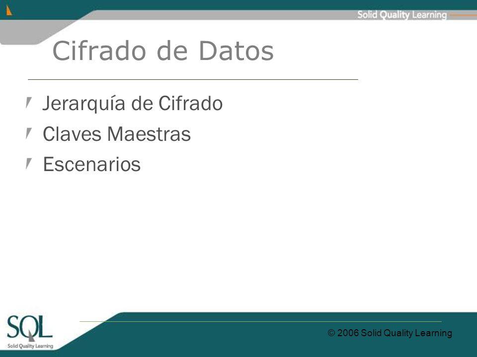 © 2006 Solid Quality Learning Cifrado de Datos Jerarquía de Cifrado Claves Maestras Escenarios