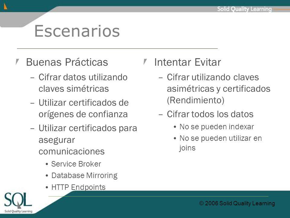 © 2006 Solid Quality Learning Escenarios Buenas Prácticas –Cifrar datos utilizando claves simétricas –Utilizar certificados de orígenes de confianza –