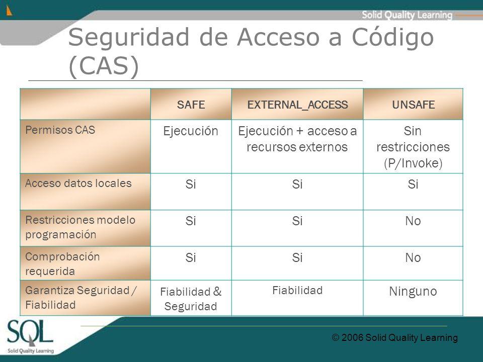 © 2006 Solid Quality Learning Seguridad de Acceso a Código (CAS) SAFEEXTERNAL_ACCESSUNSAFE Permisos CAS EjecuciónEjecución + acceso a recursos externo