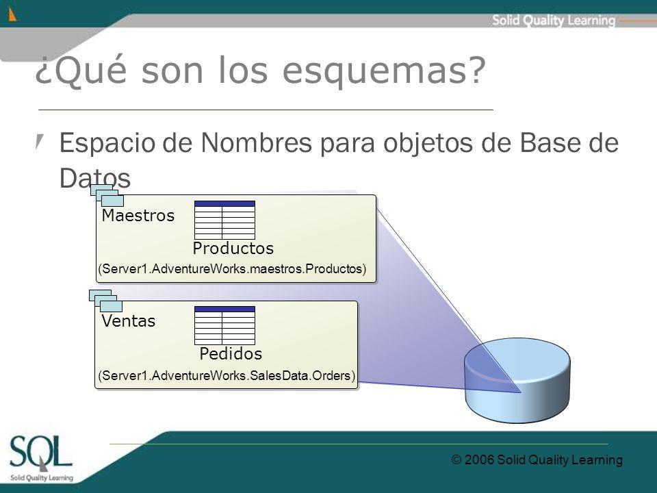 © 2006 Solid Quality Learning ¿Qué son los esquemas? Espacio de Nombres para objetos de Base de Datos Maestros Productos (Server1.AdventureWorks.maest