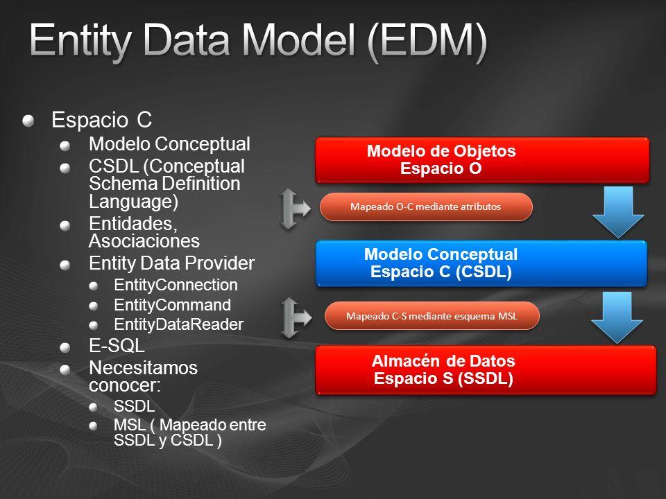 Espacio C Modelo Conceptual CSDL (Conceptual Schema Definition Language) Entidades, Asociaciones Entity Data Provider EntityConnection EntityCommand EntityDataReader E-SQL Necesitamos conocer: SSDL MSL ( Mapeado entre SSDL y CSDL ) Modelo de Objetos Espacio O Modelo Conceptual Espacio C (CSDL) Almacén de Datos Espacio S (SSDL) Mapeado O-C mediante atributos Mapeado C-S mediante esquema MSL