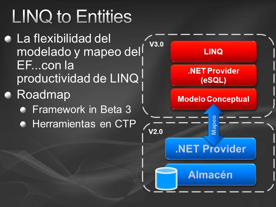 La flexibilidad del modelado y mapeo del EF...con la productividad de LINQ Roadmap Framework in Beta 3 Herramientas en CTP Almacén.NET Provider V2.0 Modelo Conceptual.NET Provider (eSQL).NET Provider (eSQL) LINQ V3.0 Mapeo