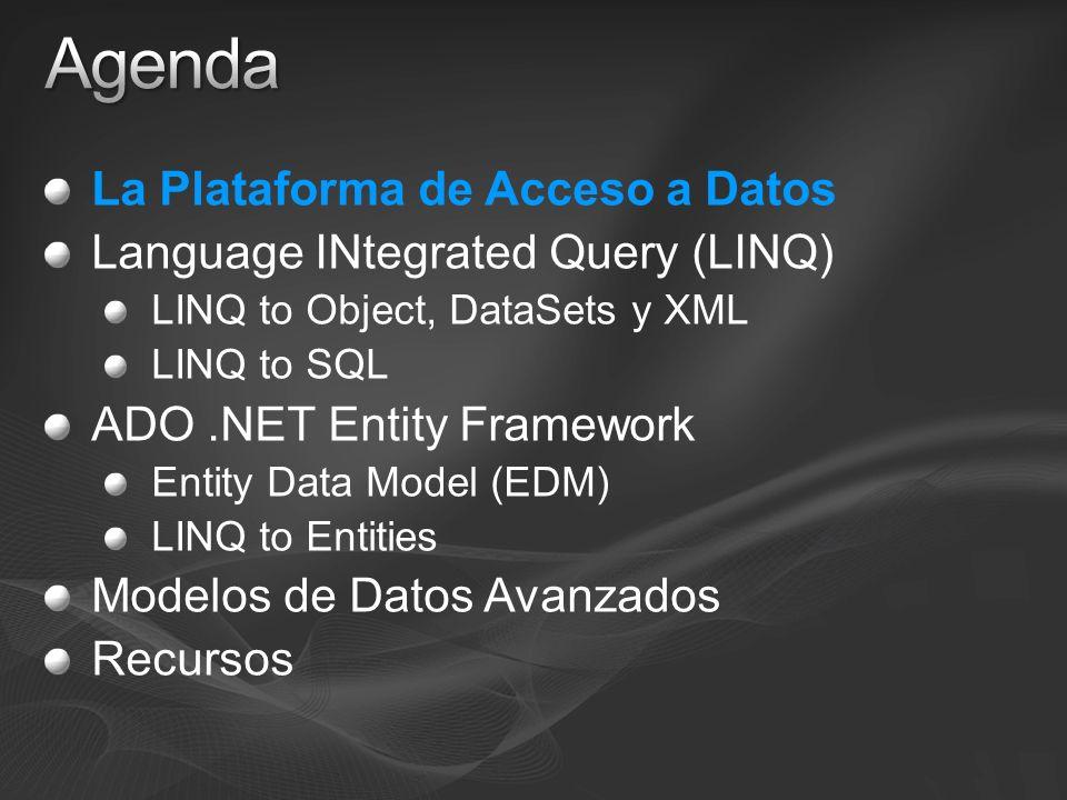 La Plataforma de Acceso a Datos Language INtegrated Query (LINQ) LINQ to Object, DataSets y XML LINQ to SQL ADO.NET Entity Framework Entity Data Model (EDM) LINQ to Entities Modelos de Datos Avanzados Recursos