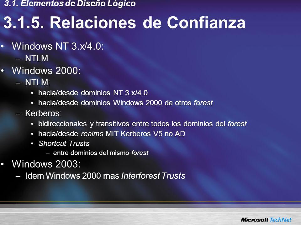 3.1.5. Relaciones de Confianza Windows NT 3.x/4.0: –NTLM Windows 2000: –NTLM: hacia/desde dominios NT 3.x/4.0 hacia/desde dominios Windows 2000 de otr