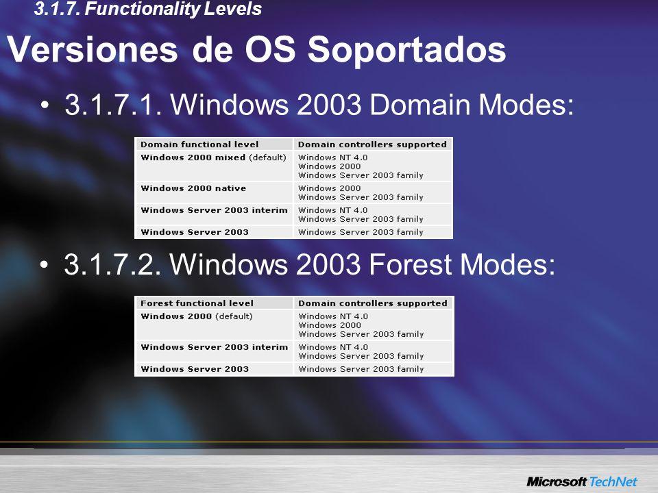 Versiones de OS Soportados 3.1.7.1. Windows 2003 Domain Modes: 3.1.7.2. Windows 2003 Forest Modes: 3.1.7. Functionality Levels