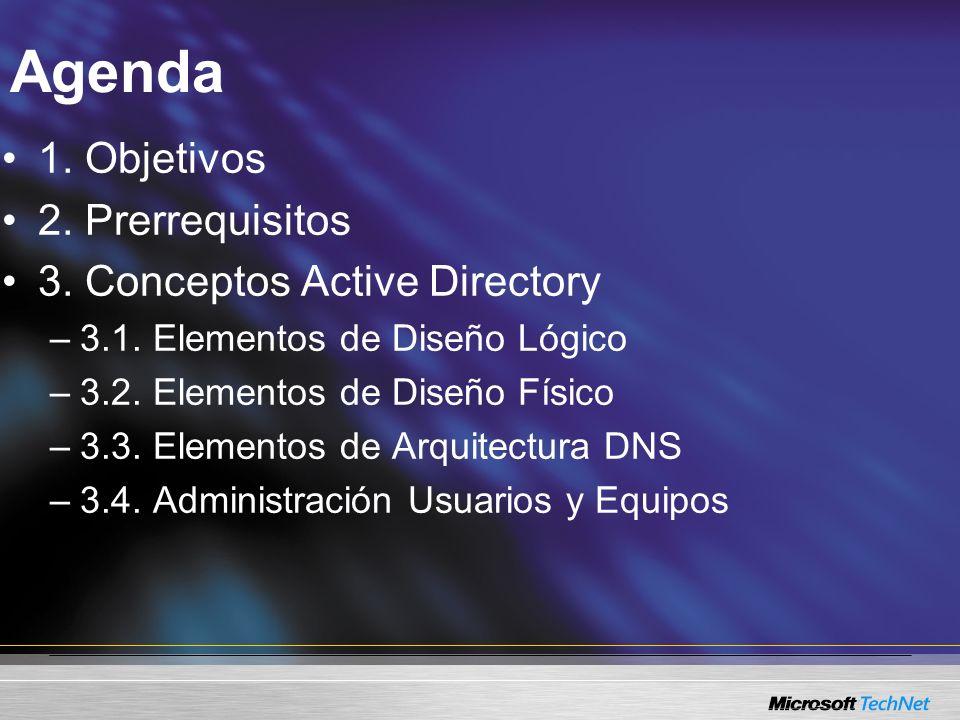 Agenda 1. Objetivos 2. Prerrequisitos 3. Conceptos Active Directory –3.1. Elementos de Diseño Lógico –3.2. Elementos de Diseño Físico –3.3. Elementos