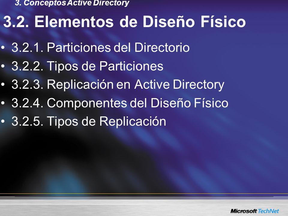 3.2. Elementos de Diseño Físico 3.2.1. Particiones del Directorio 3.2.2. Tipos de Particiones 3.2.3. Replicación en Active Directory 3.2.4. Componente