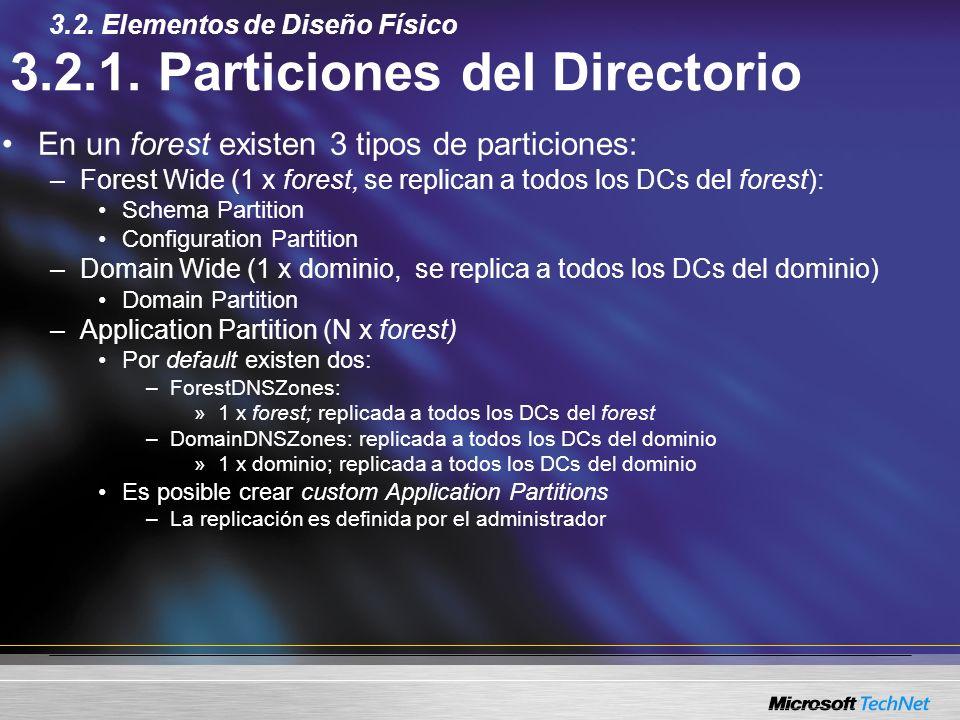 3.2.1. Particiones del Directorio En un forest existen 3 tipos de particiones: –Forest Wide (1 x forest, se replican a todos los DCs del forest): Sche