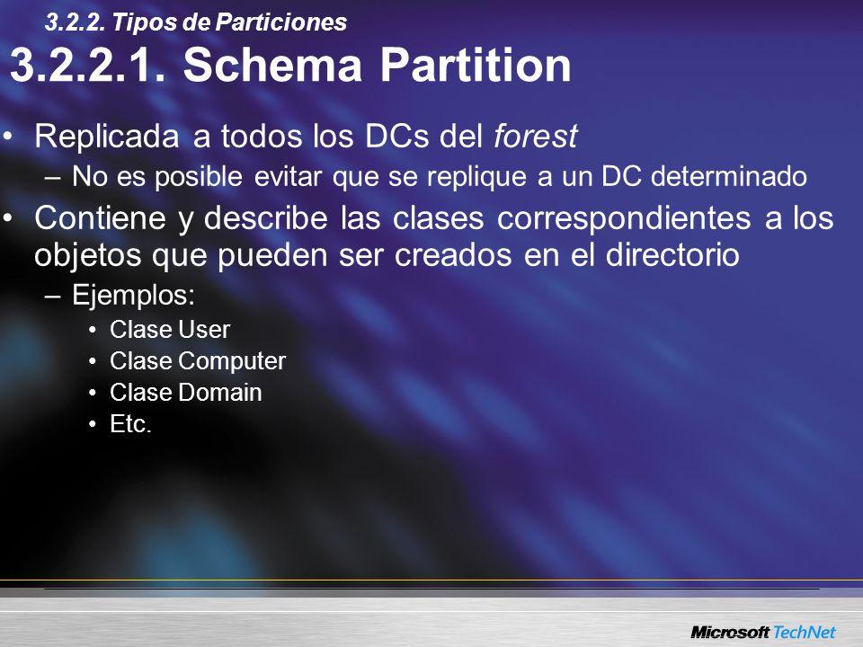 3.2.2.1. Schema Partition Replicada a todos los DCs del forest –No es posible evitar que se replique a un DC determinado Contiene y describe las clase