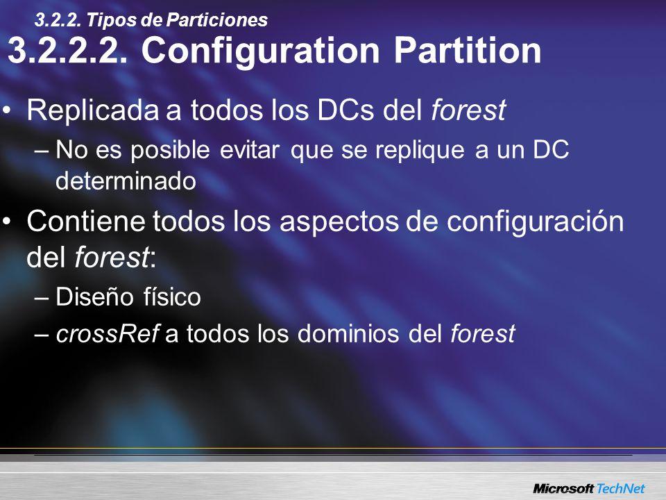 3.2.2.2. Configuration Partition Replicada a todos los DCs del forest –No es posible evitar que se replique a un DC determinado Contiene todos los asp