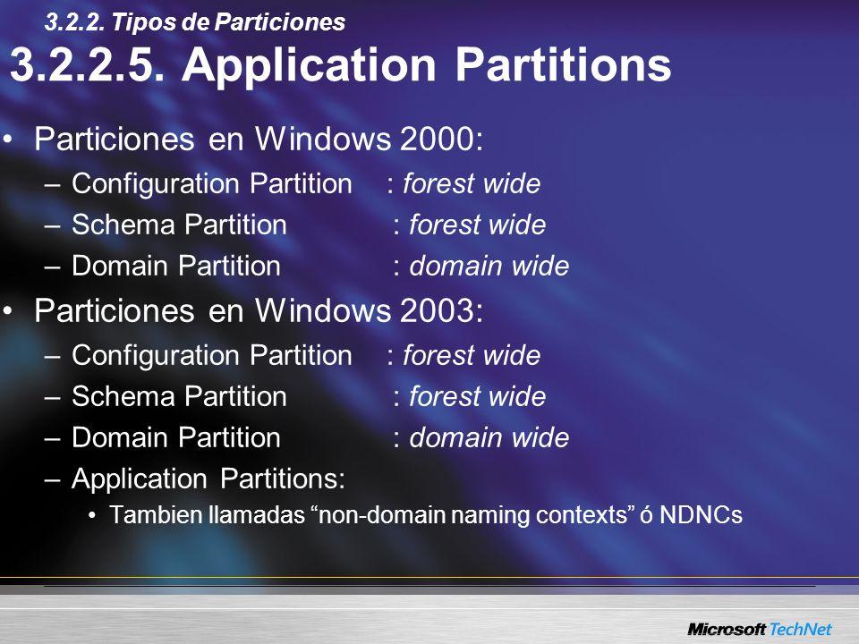 3.2.2.5. Application Partitions Particiones en Windows 2000: –Configuration Partition : forest wide –Schema Partition : forest wide –Domain Partition