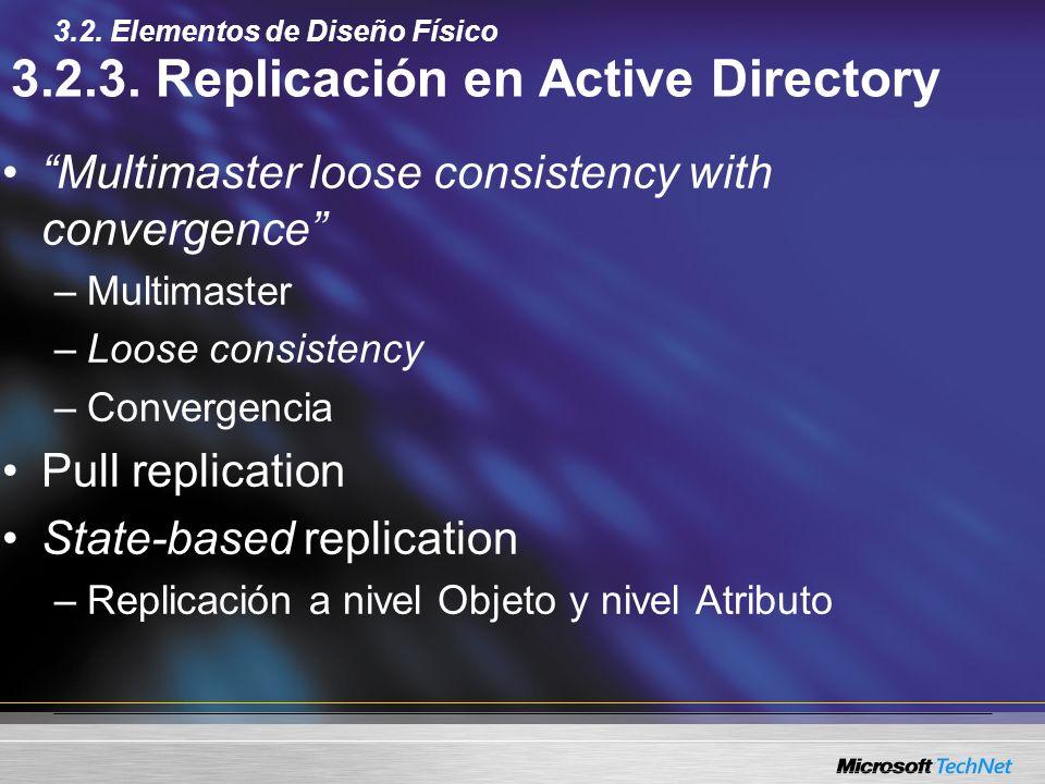 3.2.3. Replicación en Active Directory Multimaster loose consistency with convergence –Multimaster –Loose consistency –Convergencia Pull replication S