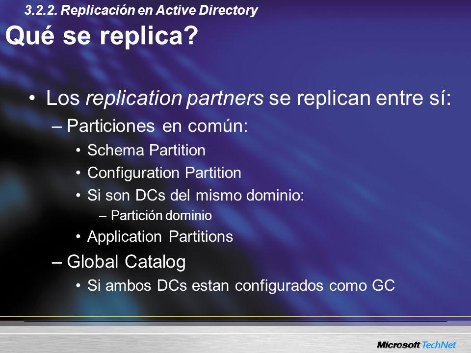 Qué se replica? Los replication partners se replican entre sí: –Particiones en común: Schema Partition Configuration Partition Si son DCs del mismo do