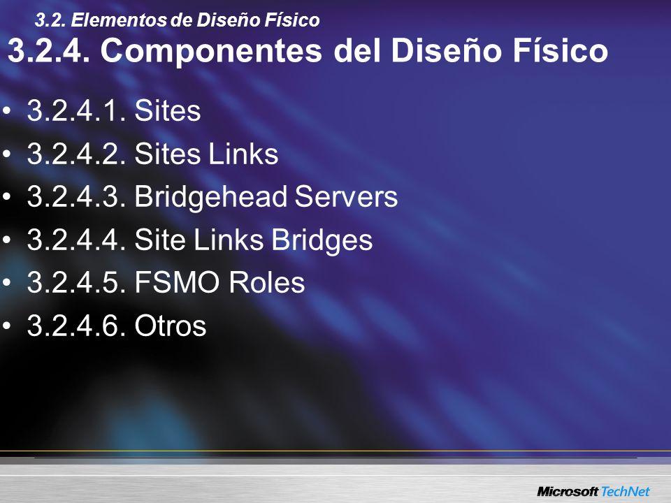 3.2.4. Componentes del Diseño Físico 3.2.4.1. Sites 3.2.4.2. Sites Links 3.2.4.3. Bridgehead Servers 3.2.4.4. Site Links Bridges 3.2.4.5. FSMO Roles 3