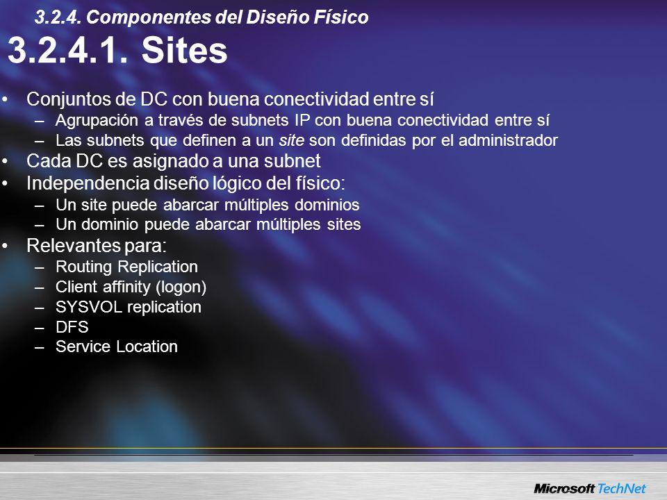 3.2.4.1. Sites Conjuntos de DC con buena conectividad entre sí –Agrupación a través de subnets IP con buena conectividad entre sí –Las subnets que def