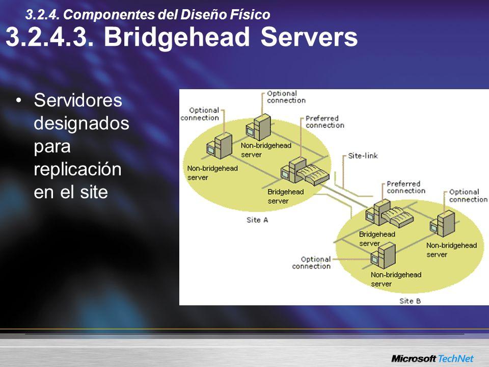 3.2.4.3. Bridgehead Servers Servidores designados para replicación en el site 3.2.4. Componentes del Diseño Físico