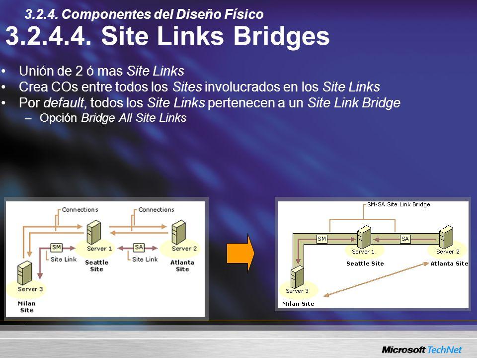 3.2.4.4. Site Links Bridges Unión de 2 ó mas Site Links Crea COs entre todos los Sites involucrados en los Site Links Por default, todos los Site Link